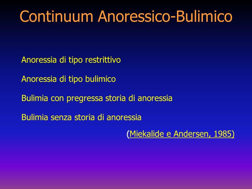 Continuum Anoressico-Bulimico Anoressia di tipo restrittivo Anoressia di tipo bulimico Bulimia con pregressa storia di anoressia Bulimia senza storia