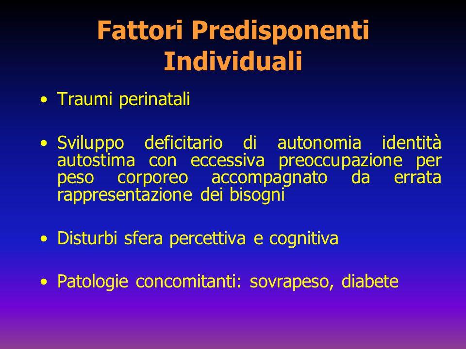 Fattori Predisponenti Individuali Traumi perinatali Sviluppo deficitario di autonomia identità autostima con eccessiva preoccupazione per peso corpore