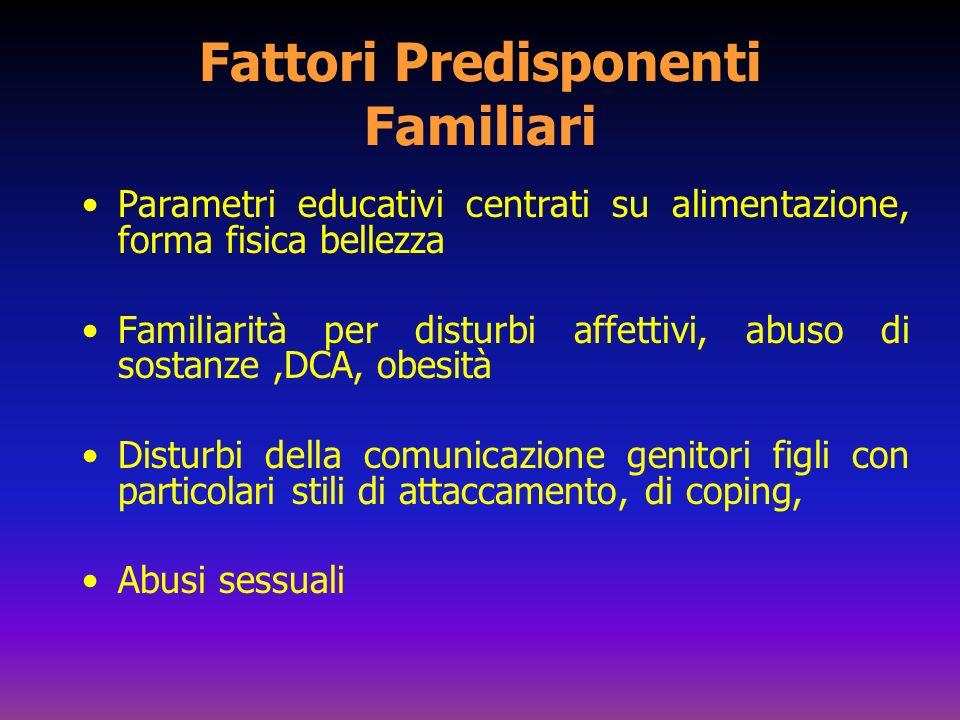 Fattori Predisponenti Familiari Parametri educativi centrati su alimentazione, forma fisica bellezza Familiarità per disturbi affettivi, abuso di sost
