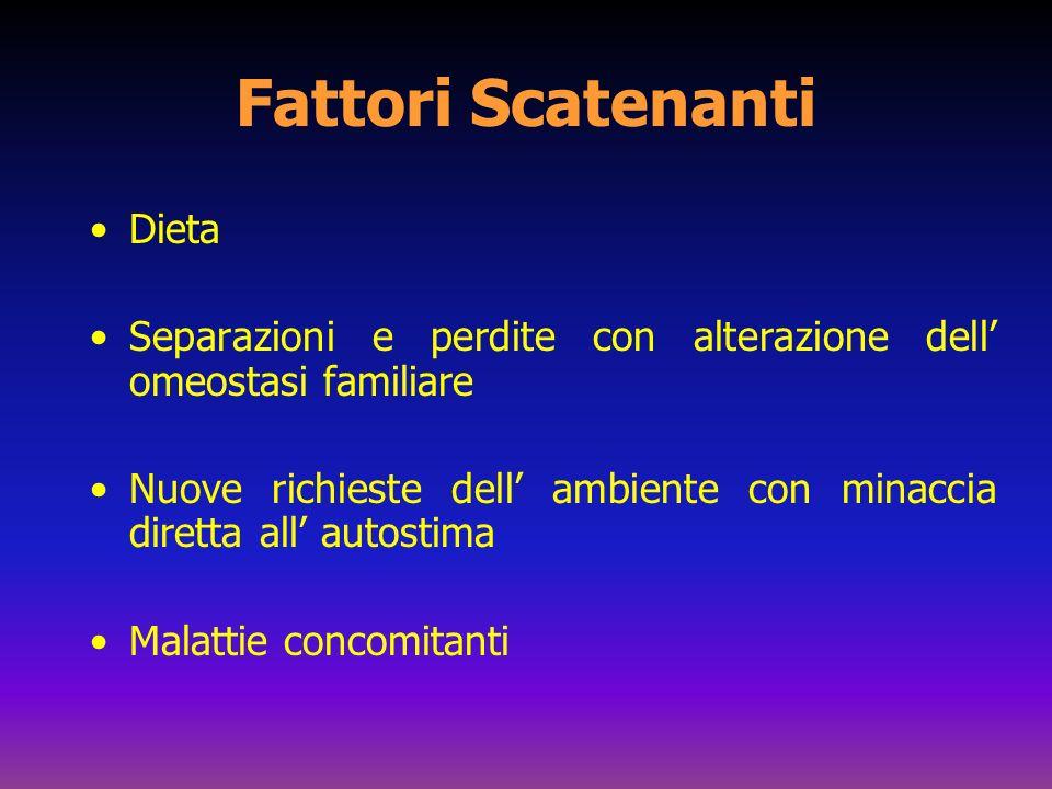 Fattori Scatenanti Dieta Separazioni e perdite con alterazione dell omeostasi familiare Nuove richieste dell ambiente con minaccia diretta all autosti