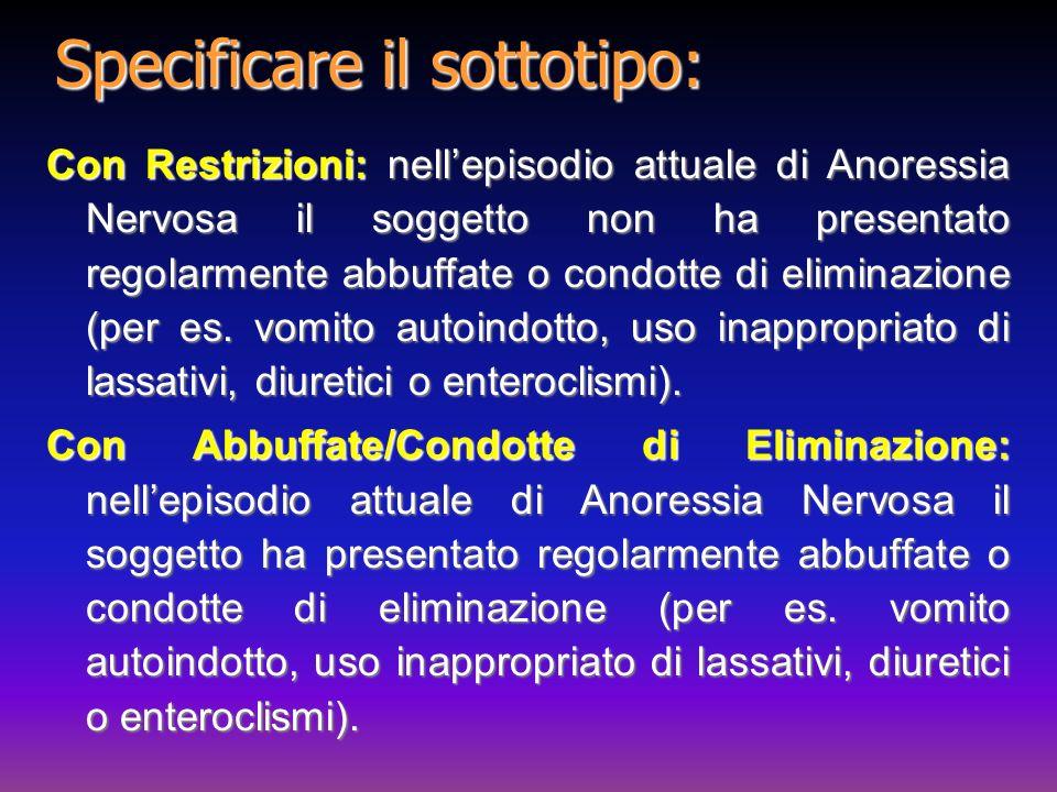 Specificare il sottotipo: Con Restrizioni: nellepisodio attuale di Anoressia Nervosa il soggetto non ha presentato regolarmente abbuffate o condotte d