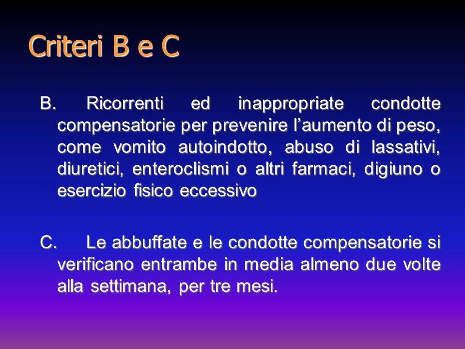 Criteri B e C B.Ricorrenti ed inappropriate condotte compensatorie per prevenire laumento di peso, come vomito autoindotto, abuso di lassativi, diuret