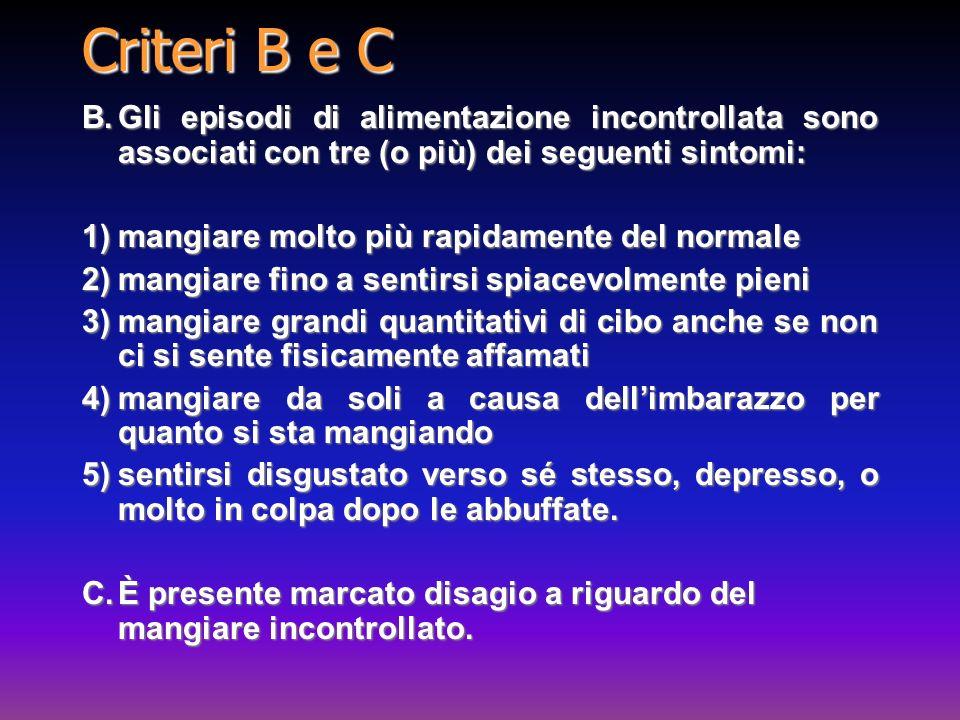 Criteri B e C B.Gli episodi di alimentazione incontrollata sono associati con tre (o più) dei seguenti sintomi: 1)mangiare molto più rapidamente del n