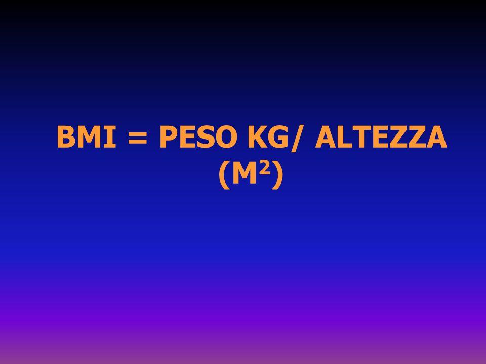 BMI = PESO KG/ ALTEZZA (M 2 )