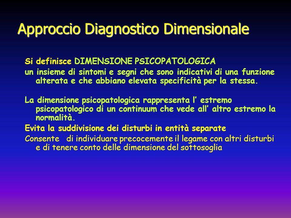 Approccio Diagnostico Dimensionale Si definisce DIMENSIONE PSICOPATOLOGICA un insieme di sintomi e segni che sono indicativi di una funzione alterata