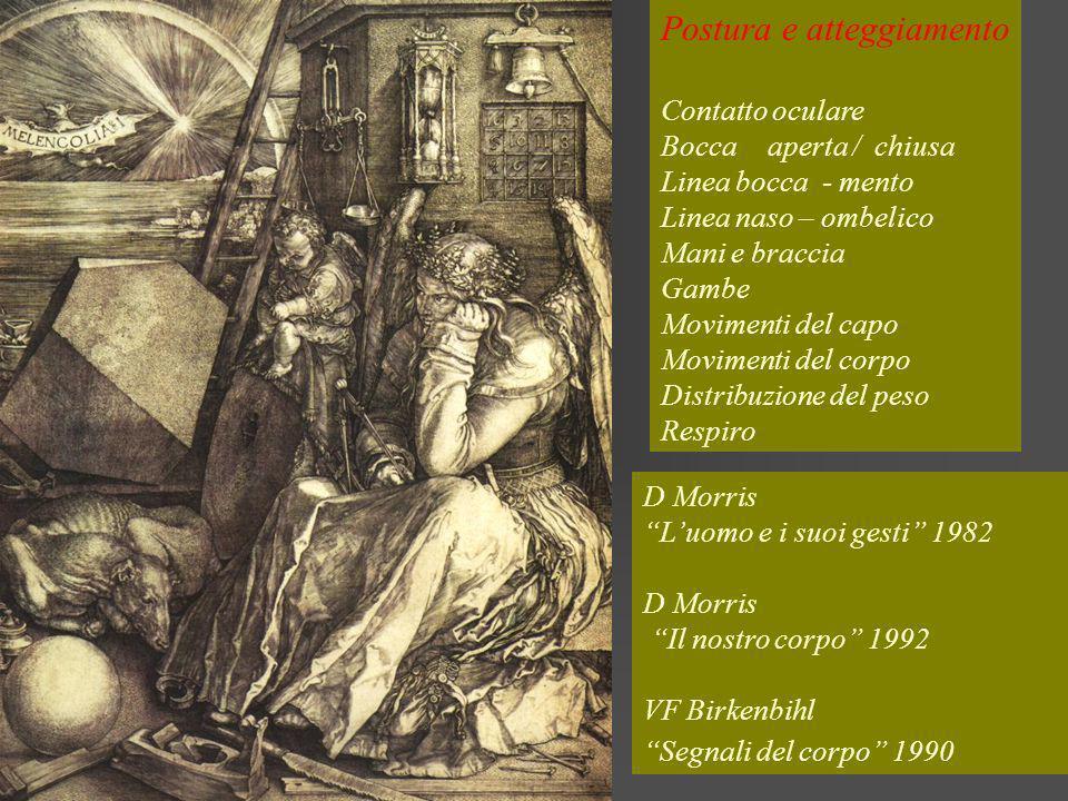 Prossemica (Hall ET Il linguaggio silenzioso, 1969) Intima Personale ( 45-120 cm ) Sociale ( 120-240 cm ) Pubblica