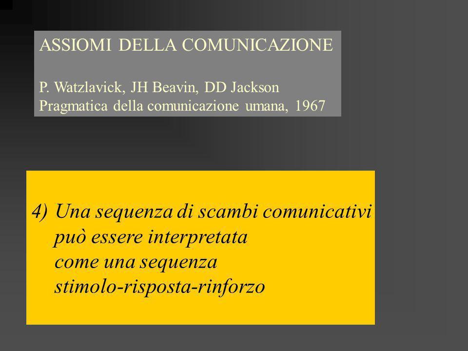 La comunicazione è unazione con uno scopo dipende in modo essenziale dalla volontà di adottare gli scopi dellaltro o di introdurre un proprio scopo nuovo.