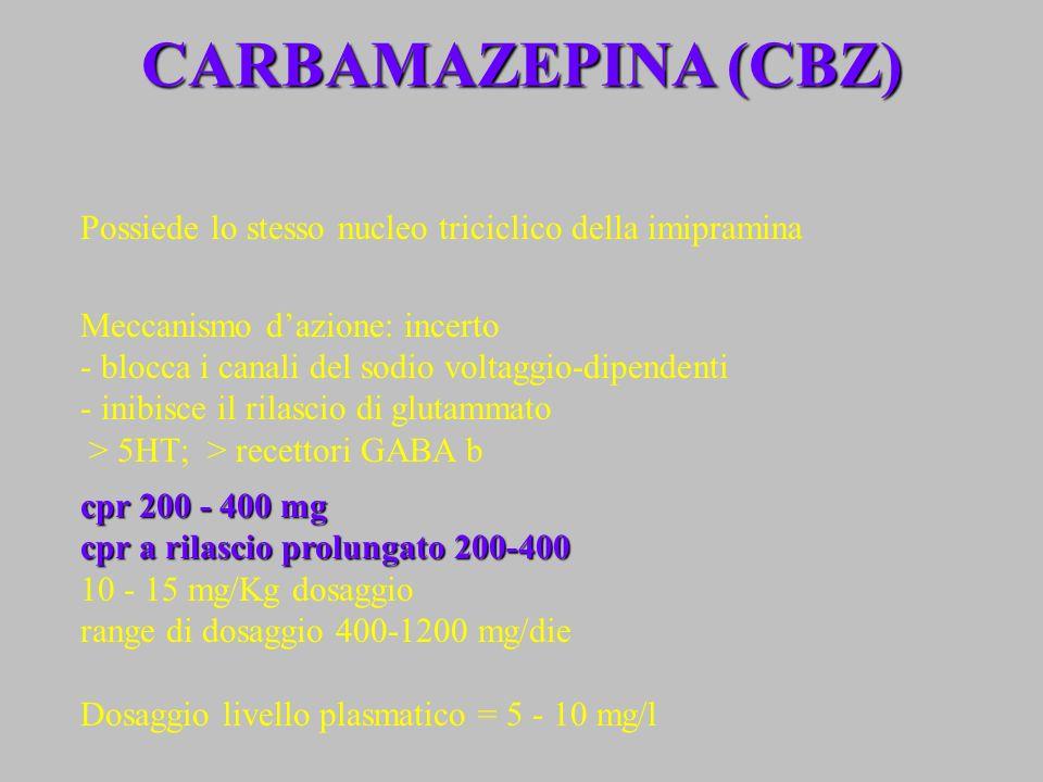 CARBAMAZEPINA (CBZ) Possiede lo stesso nucleo triciclico della imipramina Meccanismo dazione: incerto - blocca i canali del sodio voltaggio-dipendenti