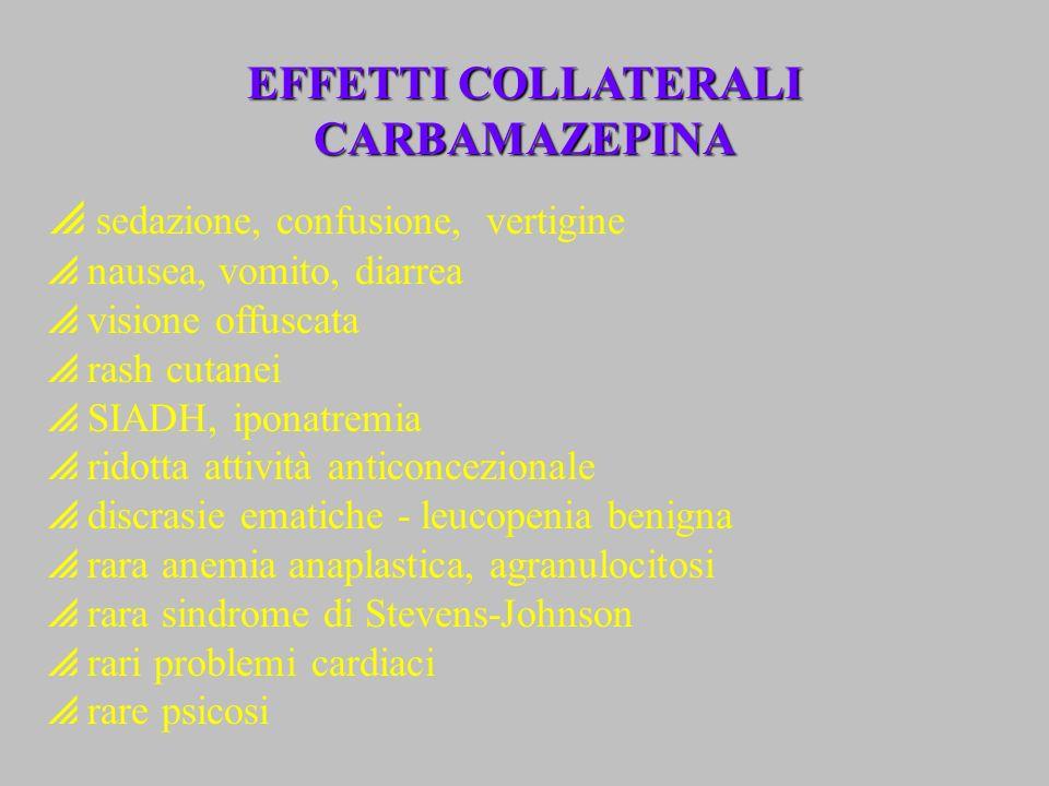 EFFETTI COLLATERALI CARBAMAZEPINA sedazione, confusione, vertigine nausea, vomito, diarrea visione offuscata rash cutanei SIADH, iponatremia ridotta a