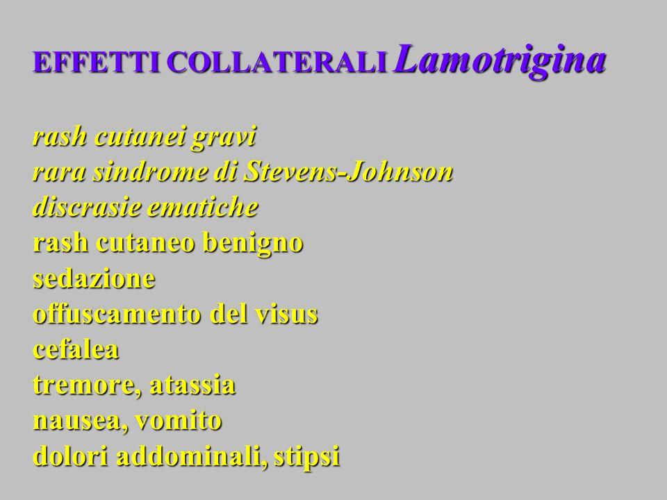 EFFETTI COLLATERALI Lamotrigina rash cutanei gravi rara sindrome di Stevens-Johnson discrasie ematiche rash cutaneo benigno sedazione offuscamento del