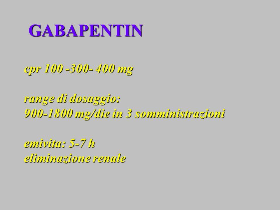 GABAPENTIN cpr 100 -300- 400 mg range di dosaggio: 900-1800 mg/die in 3 somministrazioni emivita: 5-7 h eliminazione renale GABAPENTIN cpr 100 -300- 4