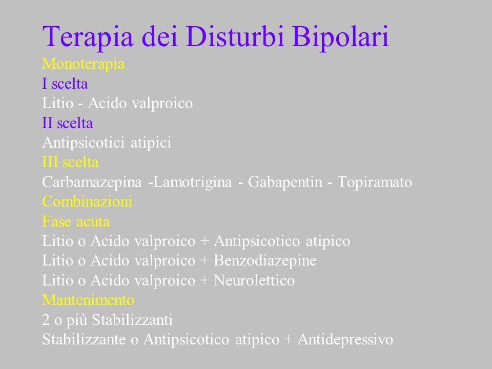 Terapia dei Disturbi Bipolari Monoterapia I scelta Litio - Acido valproico II scelta Antipsicotici atipici III scelta Carbamazepina -Lamotrigina - Gab