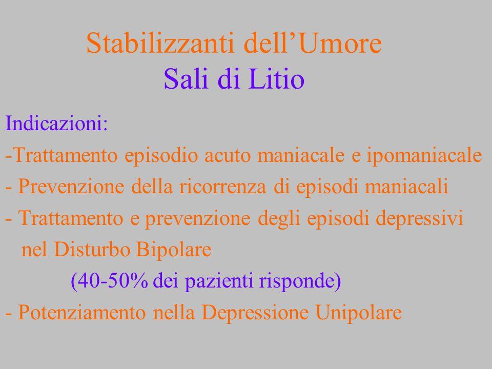 Farmacocinetica Sali di Litio - assorbimento rapido e completo a livello gastro-intestinale - emivita 10-24 h - non è metabolizzato - eliminazione 95% con urine, feci, sudore, bile, saliva