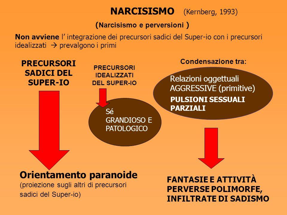 NARCISISMO ( Narcisismo e perversioni ) Non avviene l integrazione dei precursori sadici del Super-io con i precursori idealizzati prevalgono i primi