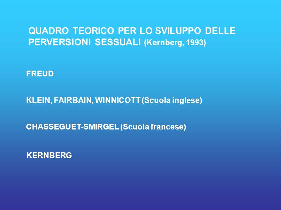 QUADRO TEORICO PER LO SVILUPPO DELLE PERVERSIONI SESSUALI (Kernberg, 1993) FREUD KLEIN, FAIRBAIN, WINNICOTT (Scuola inglese) CHASSEGUET-SMIRGEL (Scuol