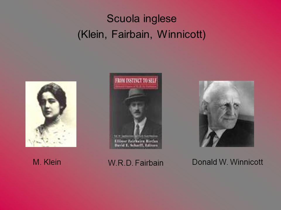 Scuola inglese (Klein, Fairbain, Winnicott) Donald W. Winnicott W.R.D. Fairbain M. Klein