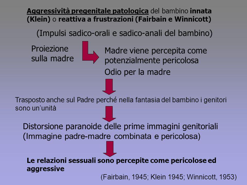 (Fairbain, 1945; Klein 1945; Winnicott, 1953) Proiezione sulla madre Distorsione paranoide delle prime immagini genitoriali ( Immagine padre-madre com