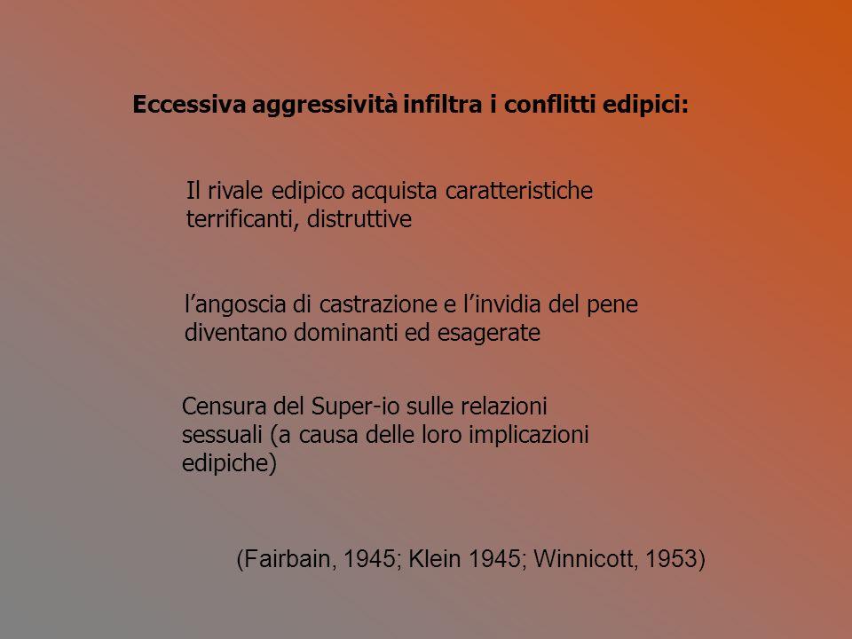 (Fairbain, 1945; Klein 1945; Winnicott, 1953) Eccessiva aggressività infiltra i conflitti edipici: Il rivale edipico acquista caratteristiche terrific