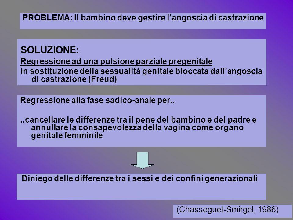 PROBLEMA: Il bambino deve gestire langoscia di castrazione Regressione alla fase sadico-anale per....cancellare le differenze tra il pene del bambino