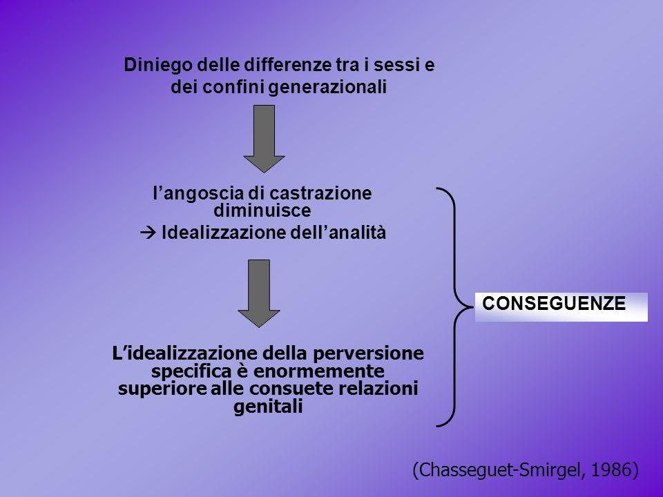 langoscia di castrazione diminuisce Idealizzazione dellanalità Lidealizzazione della perversione specifica è enormemente superiore alle consuete relaz