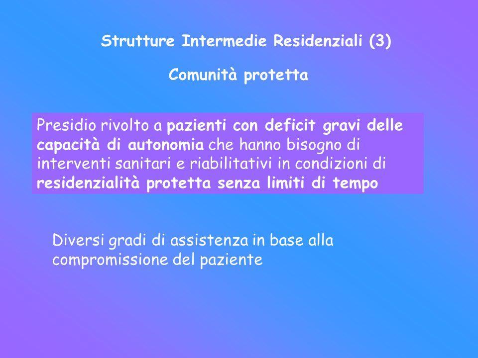 Strutture Intermedie Residenziali (3) Comunità protetta Presidio rivolto a pazienti con deficit gravi delle capacità di autonomia che hanno bisogno di