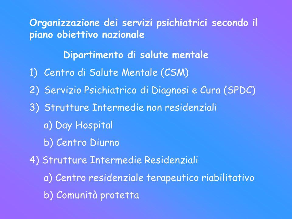 Organizzazione dei servizi psichiatrici secondo il piano obiettivo nazionale Dipartimento di salute mentale 1)Centro di Salute Mentale (CSM) 2)Servizi