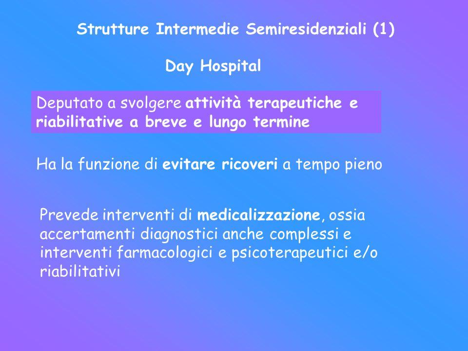 Strutture Intermedie Semiresidenziali (1) Day Hospital Deputato a svolgere attività terapeutiche e riabilitative a breve e lungo termine Ha la funzion