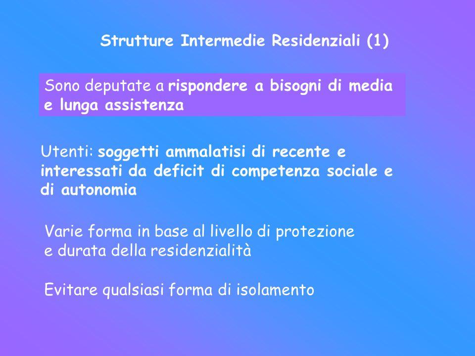 Strutture Intermedie Residenziali (2) Centro Residenziale Terapeutico-Riabilitativo Presidio sanitario su modello comunitario Residenzialità del paziente Realizzare programmi terapeutici e riabilitativi a termine