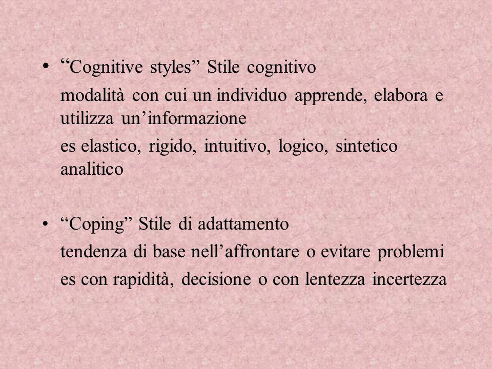 Cognitive styles Stile cognitivo modalità con cui un individuo apprende, elabora e utilizza uninformazione es elastico, rigido, intuitivo, logico, sin
