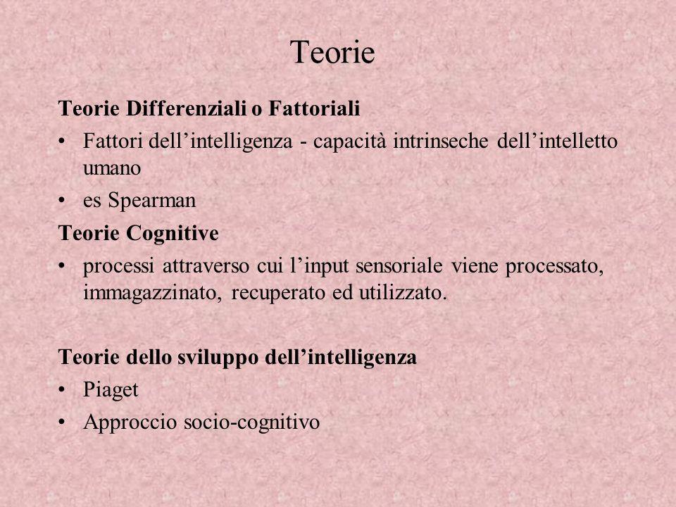 Teorie Teorie Differenziali o Fattoriali Fattori dellintelligenza - capacità intrinseche dellintelletto umano es Spearman Teorie Cognitive processi at
