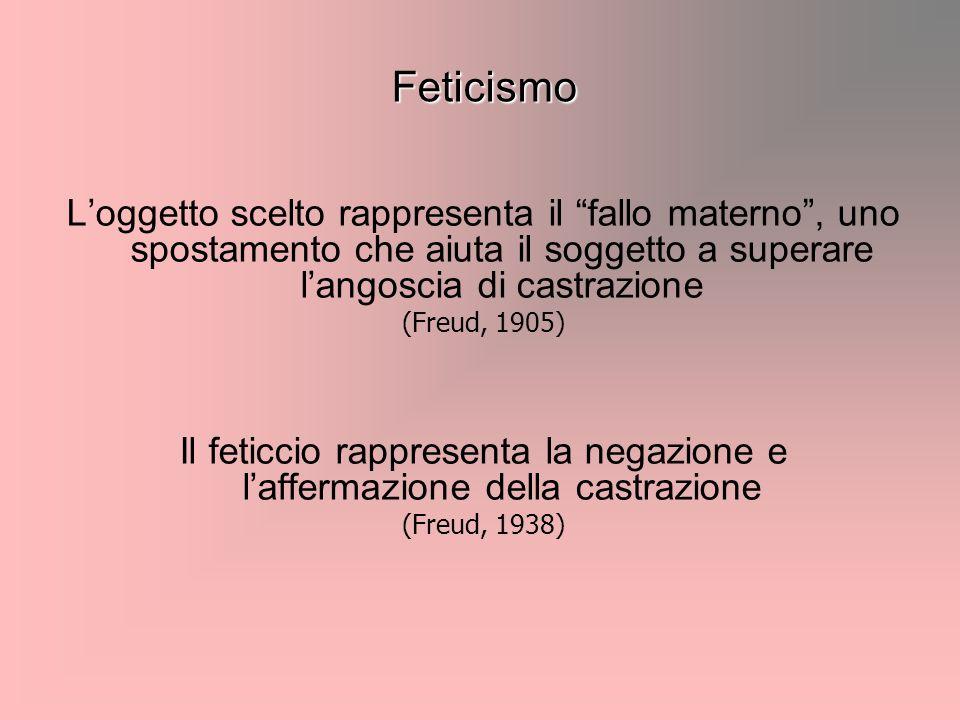 Feticismo Loggetto scelto rappresenta il fallo materno, uno spostamento che aiuta il soggetto a superare langoscia di castrazione (Freud, 1905) Il fet