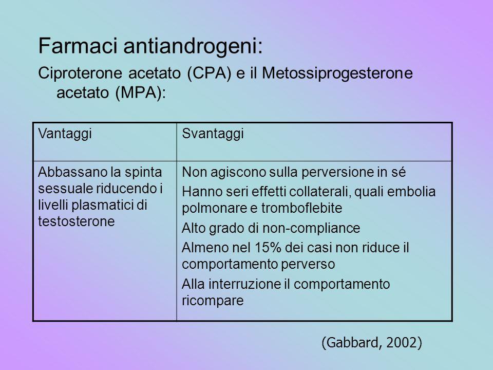 Farmaci antiandrogeni: Ciproterone acetato (CPA) e il Metossiprogesterone acetato (MPA): VantaggiSvantaggi Abbassano la spinta sessuale riducendo i li