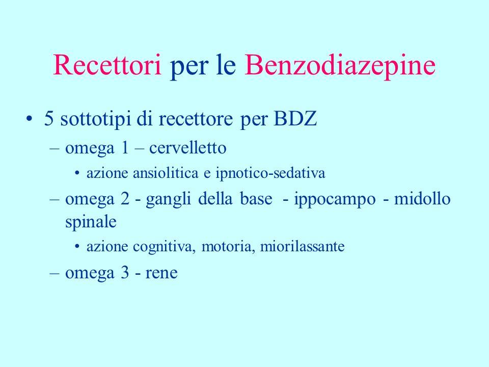 Recettori per le Benzodiazepine 5 sottotipi di recettore per BDZ –omega 1 – cervelletto azione ansiolitica e ipnotico-sedativa –omega 2 - gangli della
