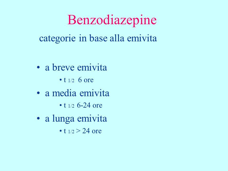 Benzodiazepine categorie in base alla emivita a breve emivita t 1/2 6 ore a media emivita t 1/2 6-24 ore a lunga emivita t 1/2 > 24 ore