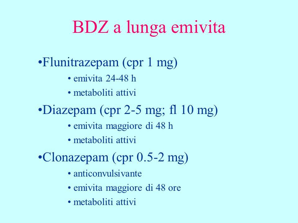 BDZ a lunga emivita Flunitrazepam (cpr 1 mg) emivita 24-48 h metaboliti attivi Diazepam (cpr 2-5 mg; fl 10 mg) emivita maggiore di 48 h metaboliti att