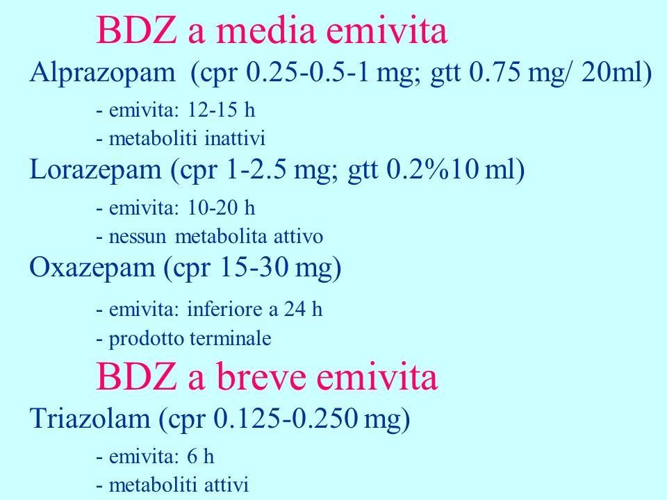 BDZ a media emivita Alprazopam (cpr 0.25-0.5-1 mg; gtt 0.75 mg/ 20ml) - emivita: 12-15 h - metaboliti inattivi Lorazepam (cpr 1-2.5 mg; gtt 0.2%10 ml)
