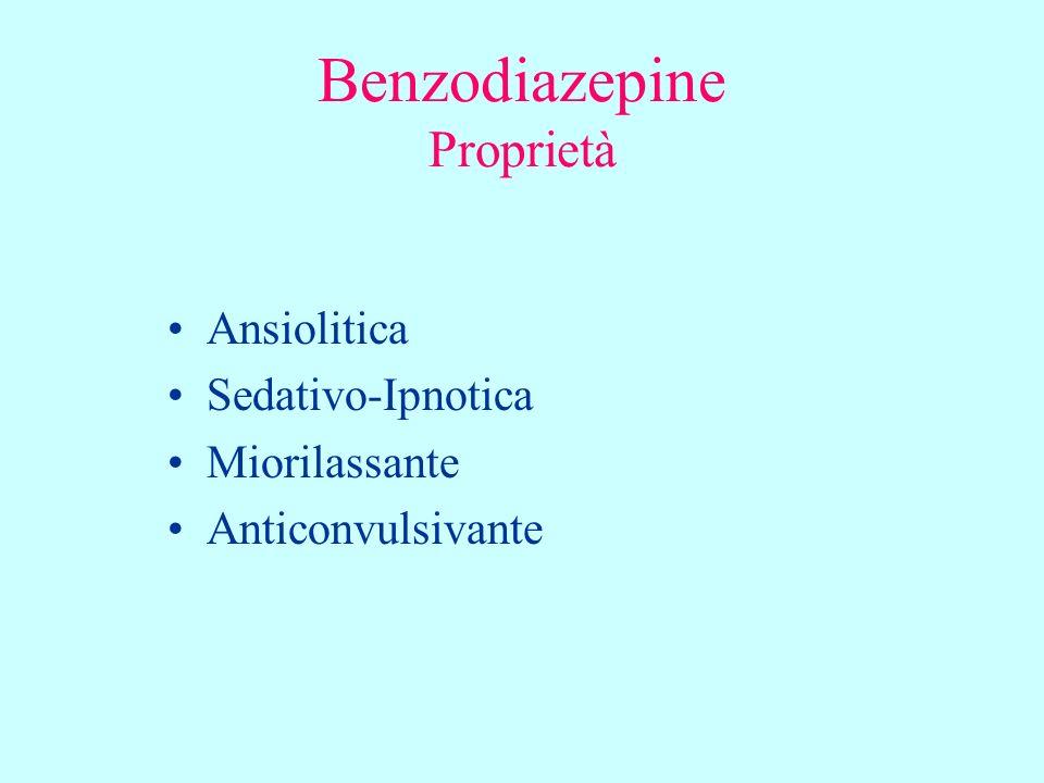 Disturbo dansia generalizzata Terapia Prima scelta – venlafaxina – mirtazapina – SSRI – benzodiazepine – buspirone – TCA