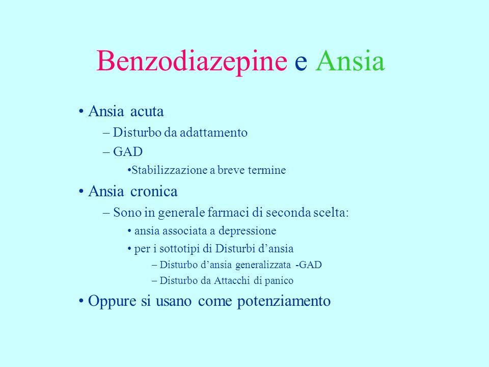 Benzodiazepine e Ansia Ansia acuta – Disturbo da adattamento – GAD Stabilizzazione a breve termine Ansia cronica – Sono in generale farmaci di seconda