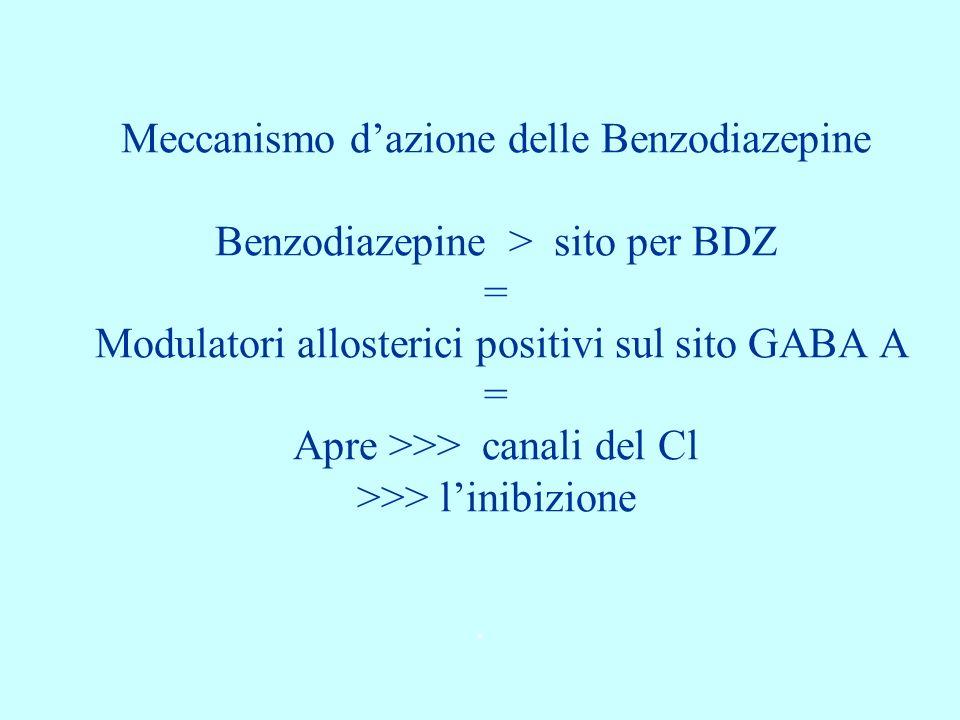 Meccanismo dazione delle Benzodiazepine Benzodiazepine > sito per BDZ = Modulatori allosterici positivi sul sito GABA A = Apre >>> canali del Cl >>> l