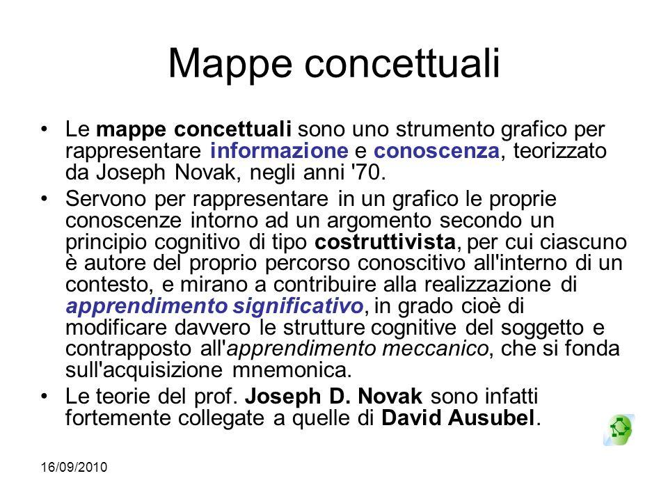 16/09/2010 Mappe concettuali Le mappe concettuali sono uno strumento grafico per rappresentare informazione e conoscenza, teorizzato da Joseph Novak,