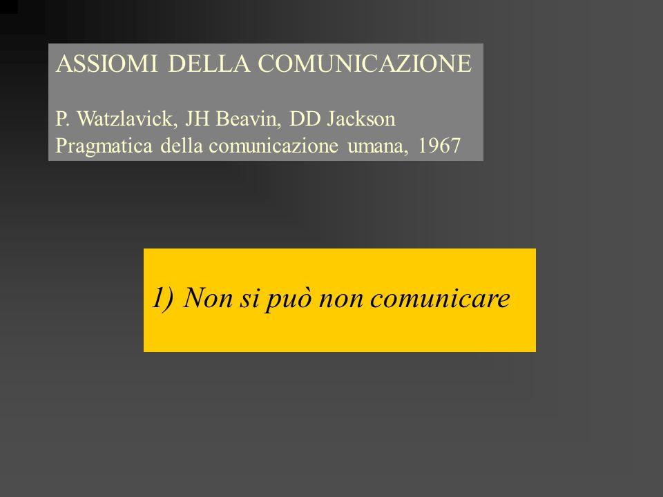 ASSIOMI DELLA COMUNICAZIONE P. Watzlavick, JH Beavin, DD Jackson Pragmatica della comunicazione umana, 1967 1)Non si può non comunicare