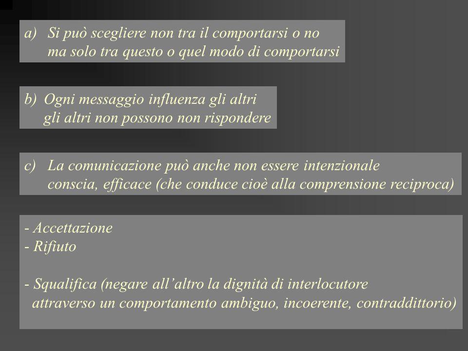 a)Si può scegliere non tra il comportarsi o no ma solo tra questo o quel modo di comportarsi b) Ogni messaggio influenza gli altri gli altri non posso