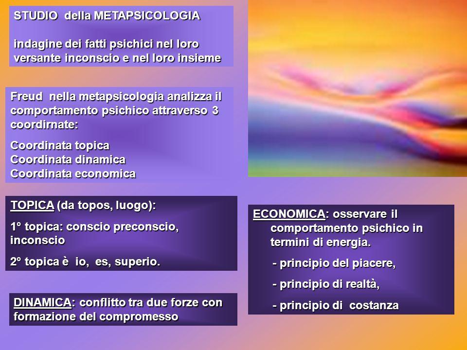 Freud nella metapsicologia analizza il comportamento psichico attraverso 3 coordirnate: Coordinata topica Coordinata dinamica Coordinata economica ECO