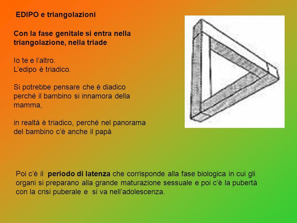 EDIPO e triangolazioni Con la fase genitale si entra nella triangolazione, nella triade Io te e laltro. Ledipo è triadico. Si potrebbe pensare che è d