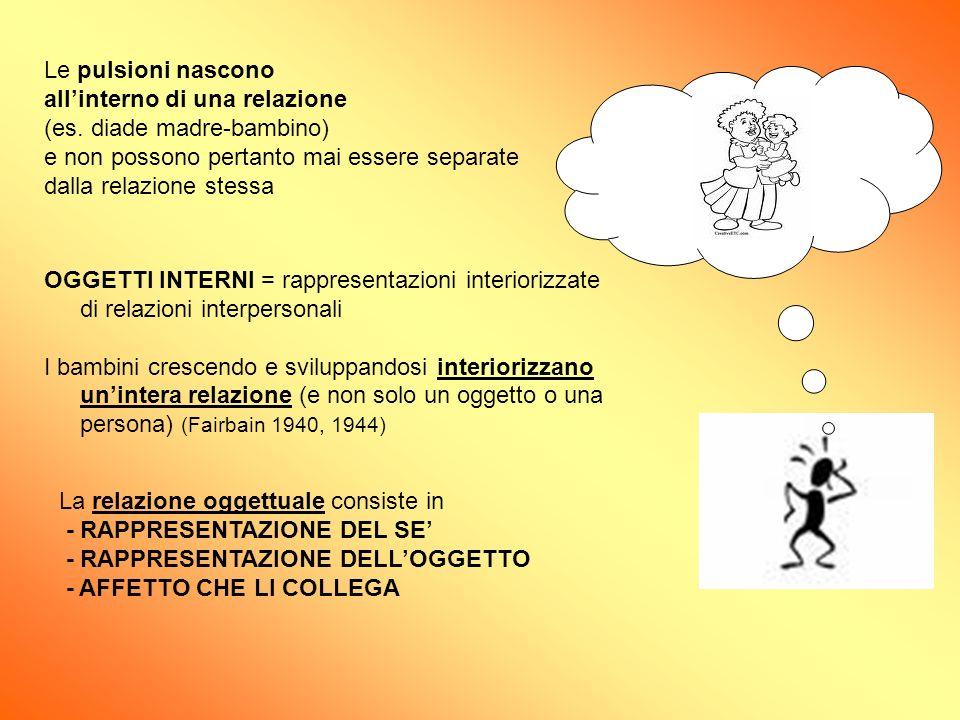 OGGETTI INTERNI = rappresentazioni interiorizzate di relazioni interpersonali I bambini crescendo e sviluppandosi interiorizzano unintera relazione (e