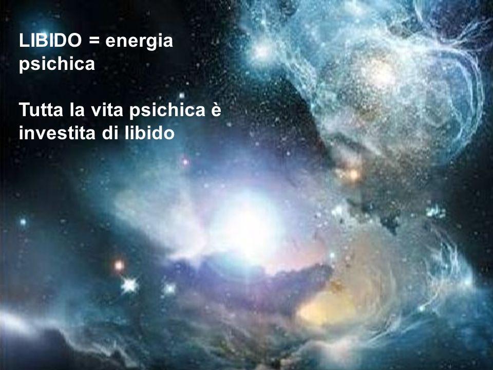 LIBIDO = energia psichica Tutta la vita psichica è investita di libido