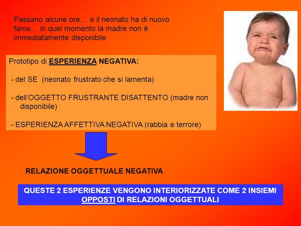 Prototipo di ESPERIENZA NEGATIVA: - del SE (neonato frustrato che si lamenta) - dellOGGETTO FRUSTRANTE DISATTENTO (madre non disponibile) - ESPERIENZA