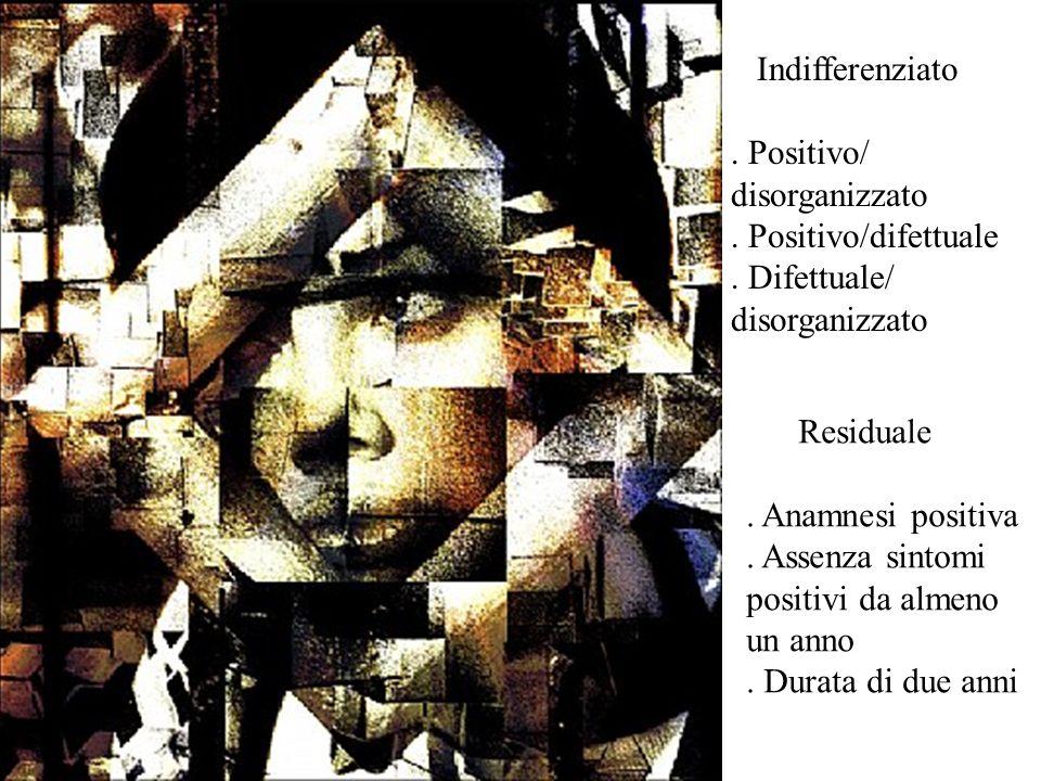 Indifferenziato. Positivo/ disorganizzato. Positivo/difettuale. Difettuale/ disorganizzato Residuale. Anamnesi positiva. Assenza sintomi positivi da a