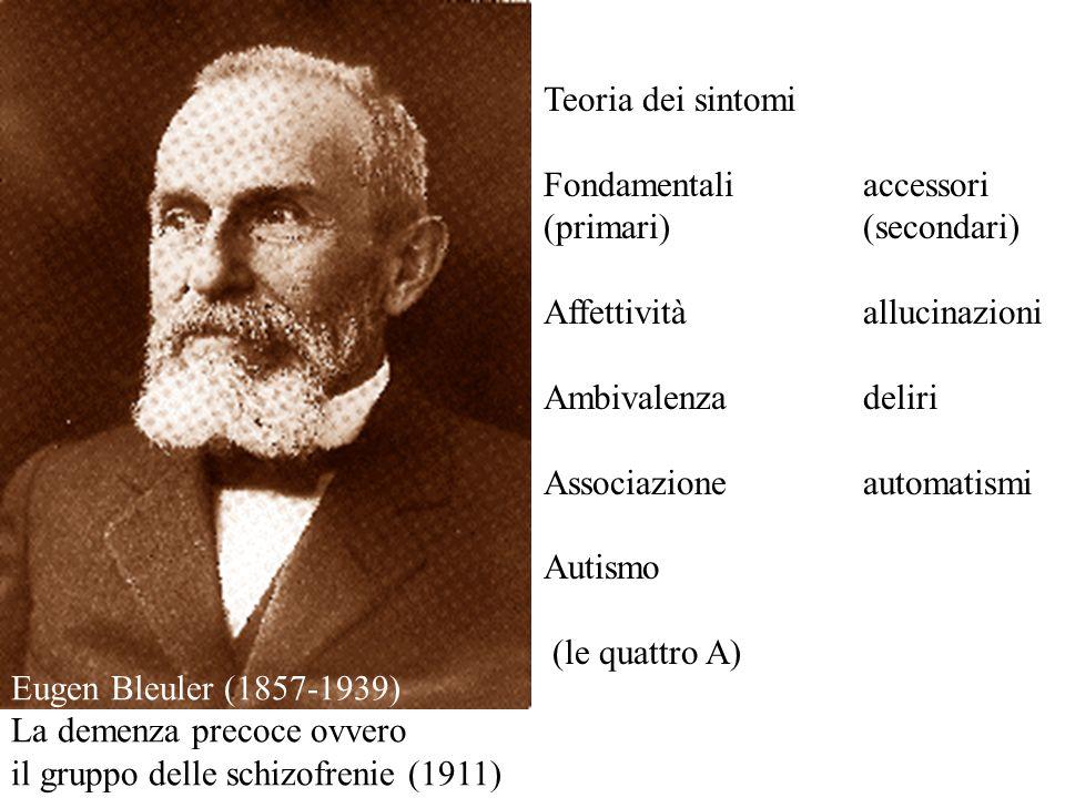Teoria dei sintomi Fondamentaliaccessori (primari)(secondari) Affettivitàallucinazioni Ambivalenzadeliri Associazioneautomatismi Autismo (le quattro A
