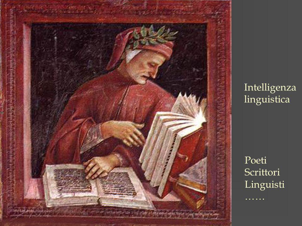 Poeti Scrittori Linguisti …… Intelligenza linguistica